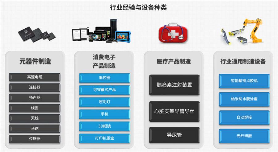 友*电器工业(深圳)有限公司